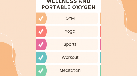 Wellness and portable oxygen – Gym, Yoga, Sports, Workouts, etc.